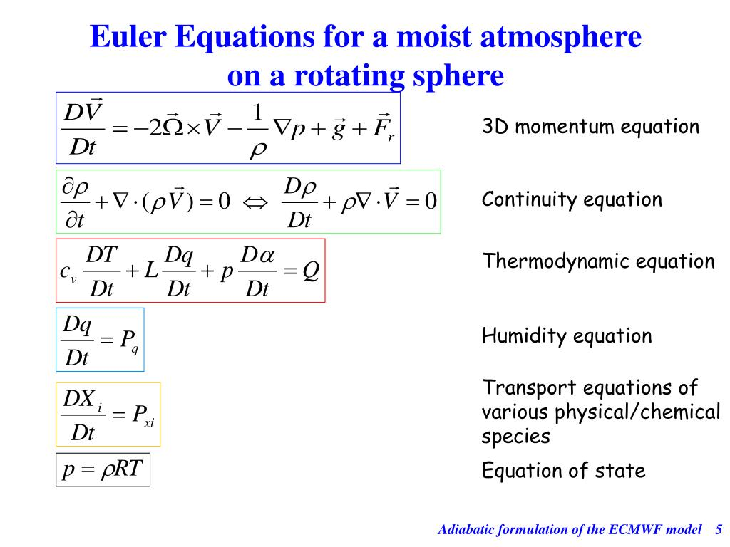 Euler Equations for a moist atmosphere