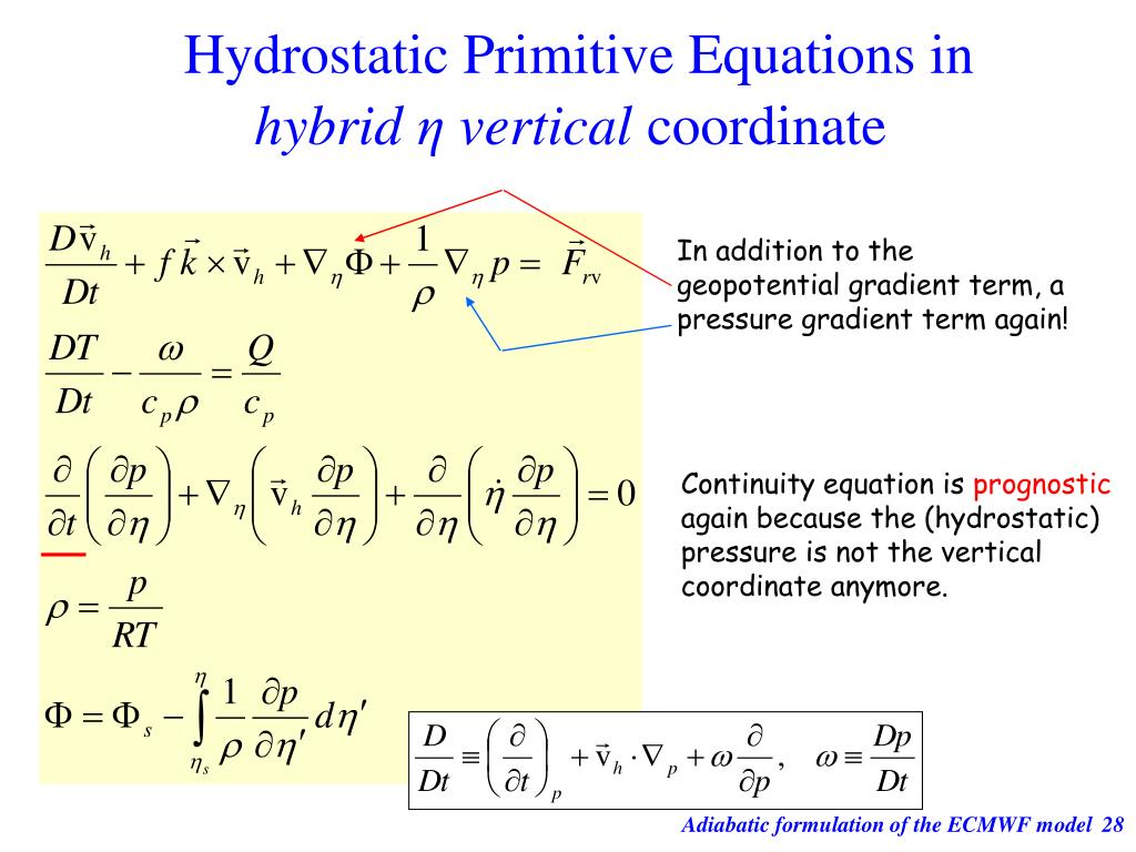 Hydrostatic Primitive Equations in