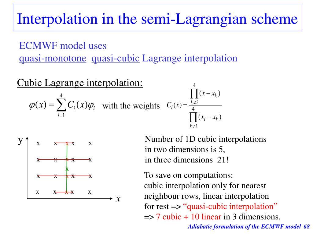 Interpolation in the semi-Lagrangian scheme
