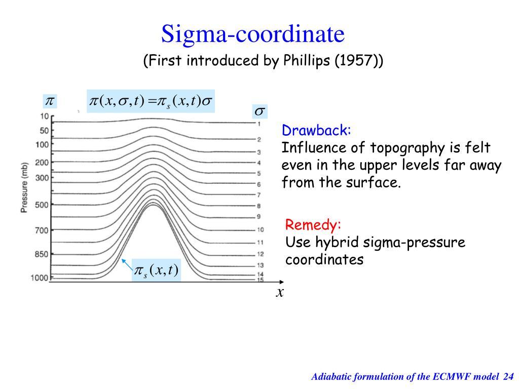 Sigma-coordinate