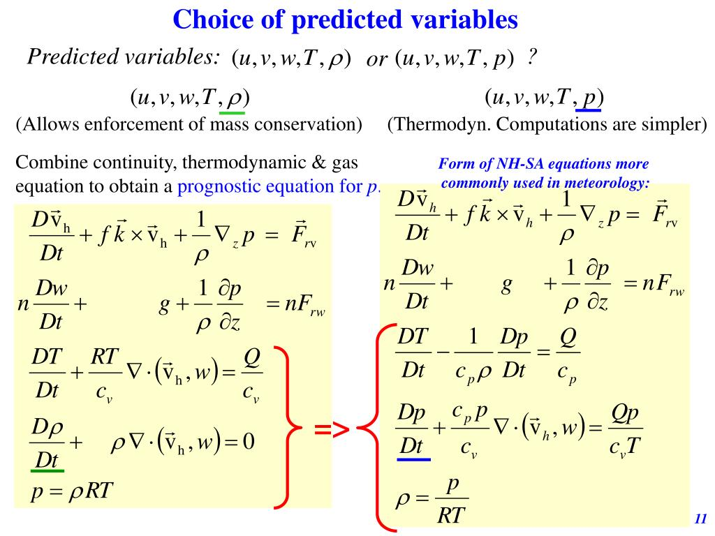 Choice of predicted variables