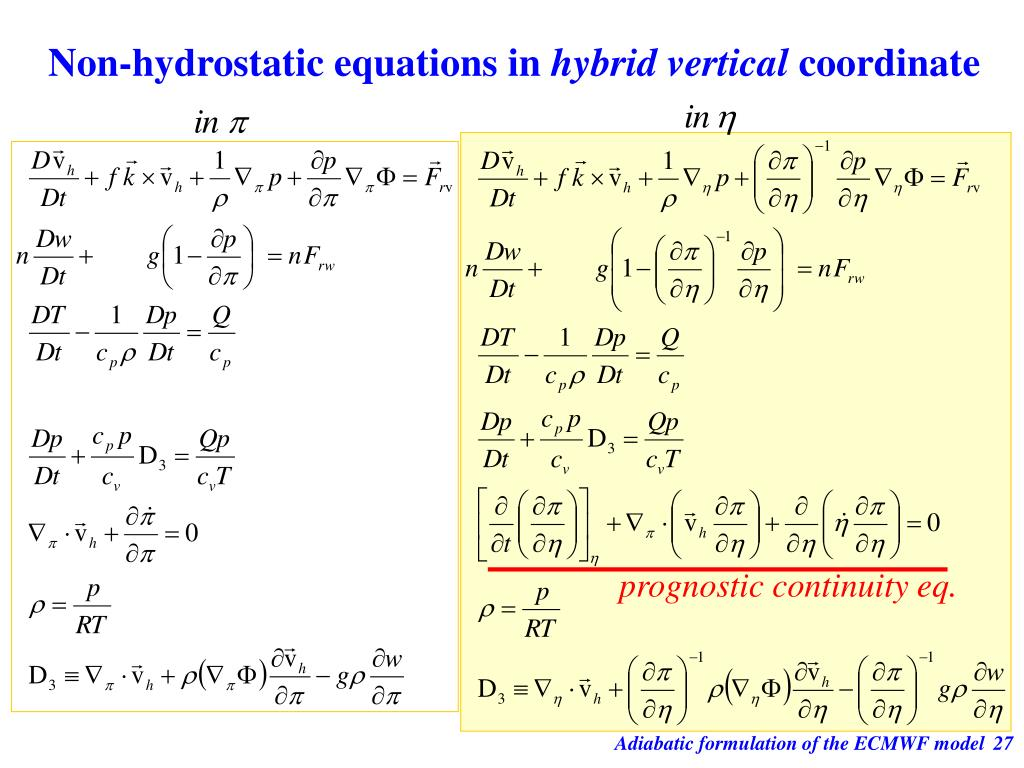 Non-hydrostatic equations in