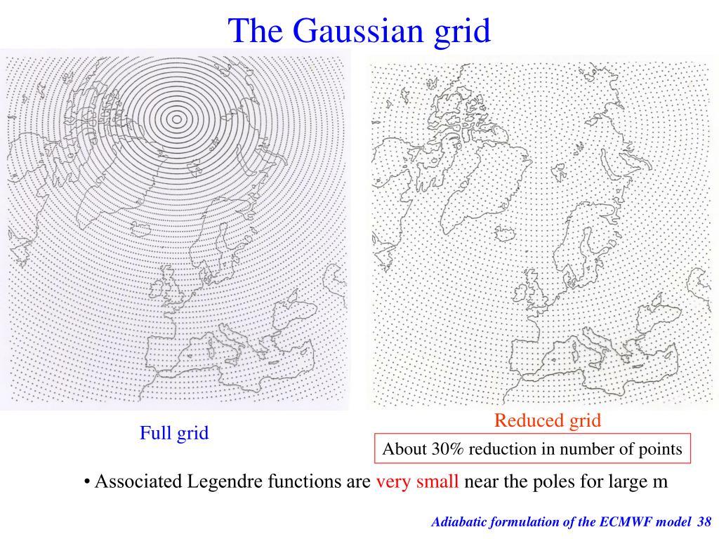 The Gaussian grid