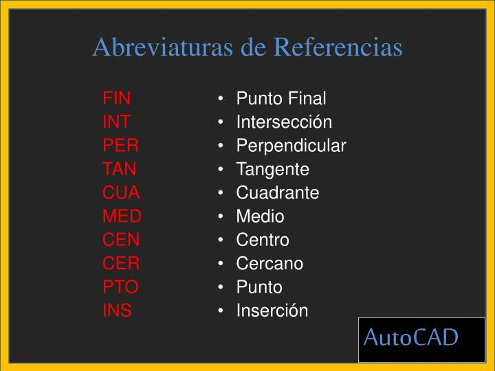 Abreviaturas de Referencias