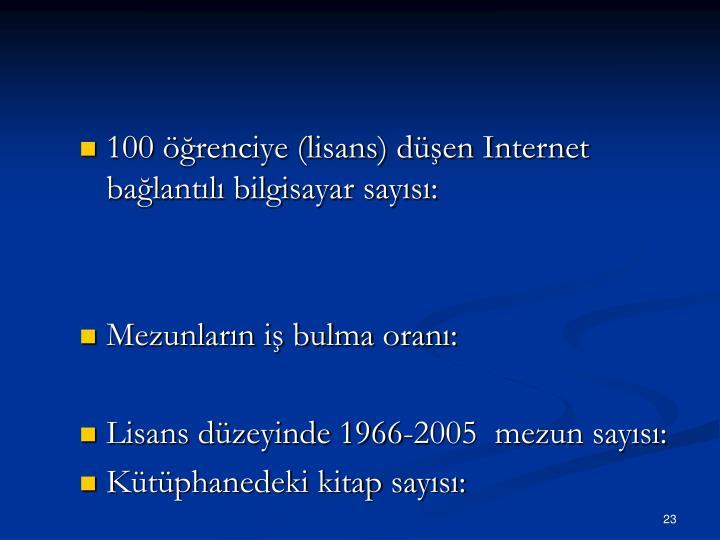 100 öğrenciye (lisans) düşen Internet bağlantılı bilgisayar sayısı: