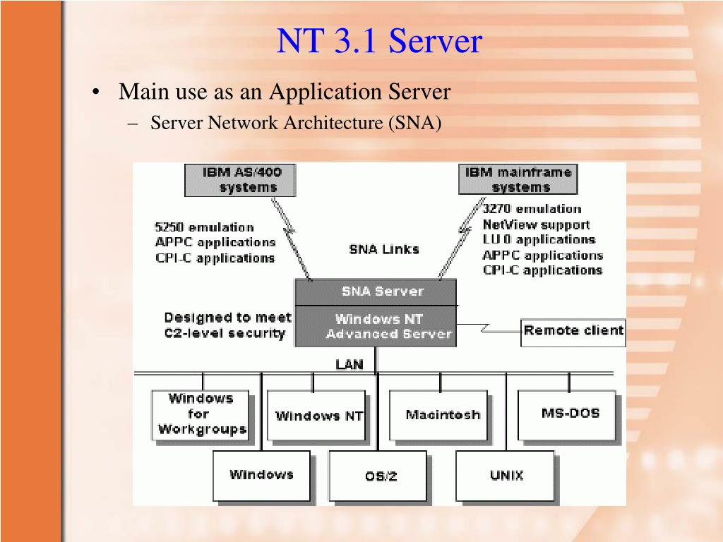 NT 3.1 Server