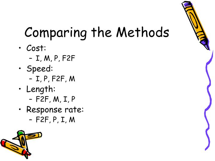 Comparing the Methods