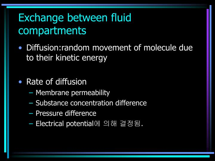 Exchange between fluid compartments