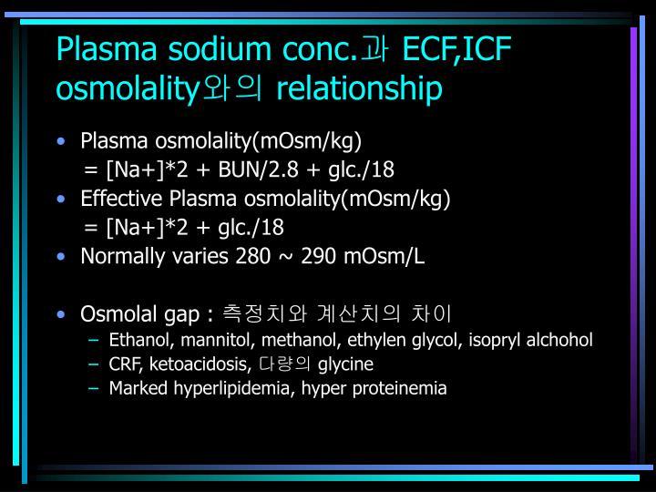 Plasma sodium conc.
