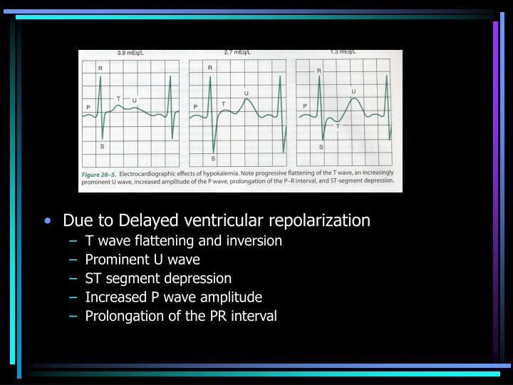 Due to Delayed ventricular repolarization