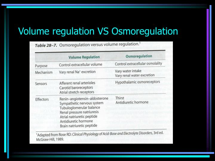 Volume regulation VS Osmoregulation