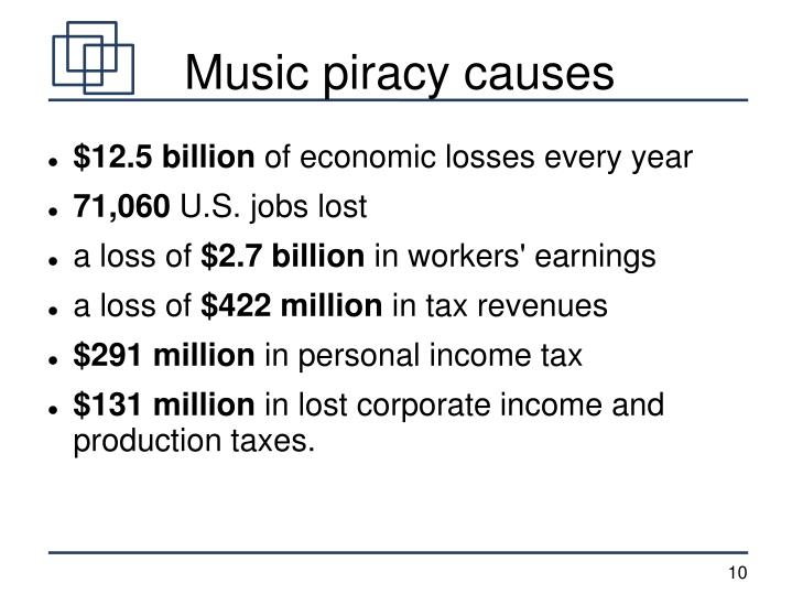 Music piracy causes
