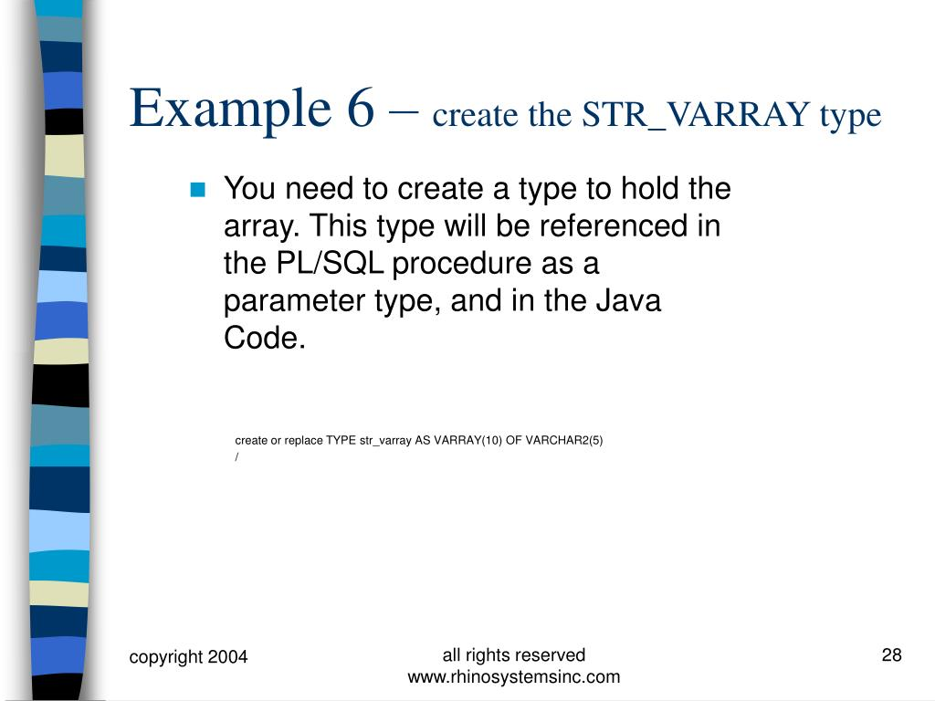 You need to create a type to hold the array. This type will be referenced in the PL/SQL procedure as a parameter type, and in the Java Code.