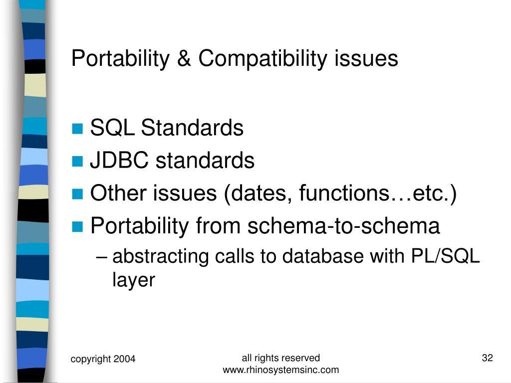 Portability & Compatibility issues