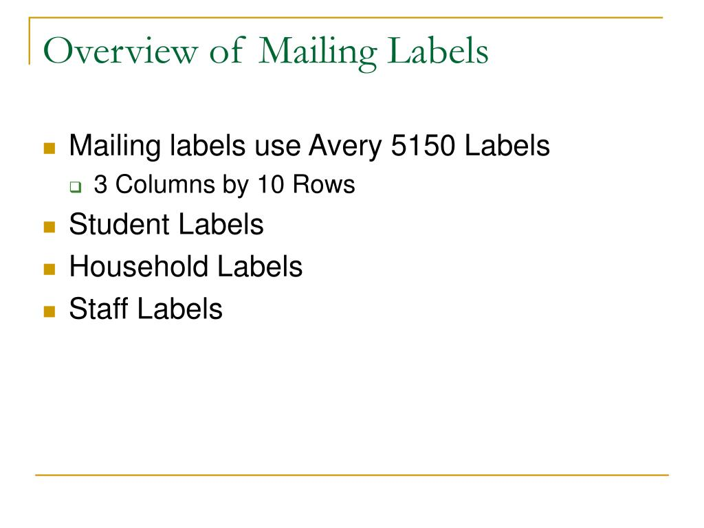 Overview of Mailing Labels