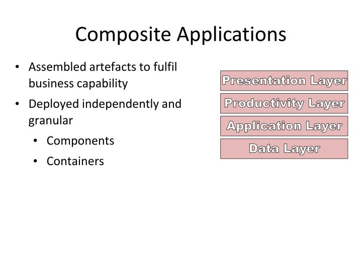 Composite Applications