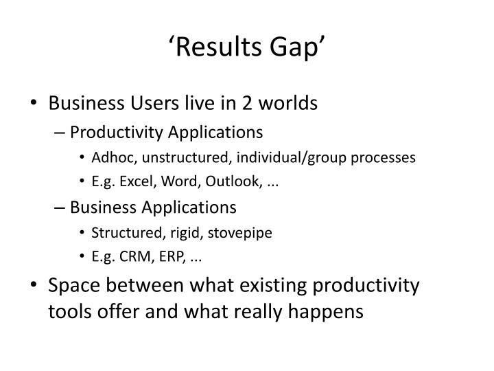 'Results Gap'
