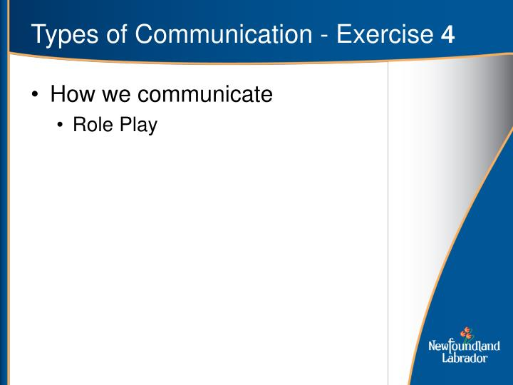 Types of Communication - Exercise