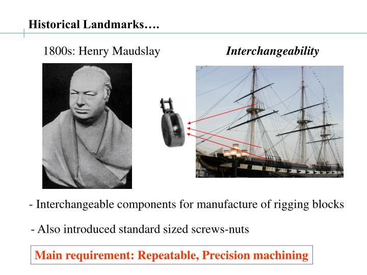 Historical Landmarks….
