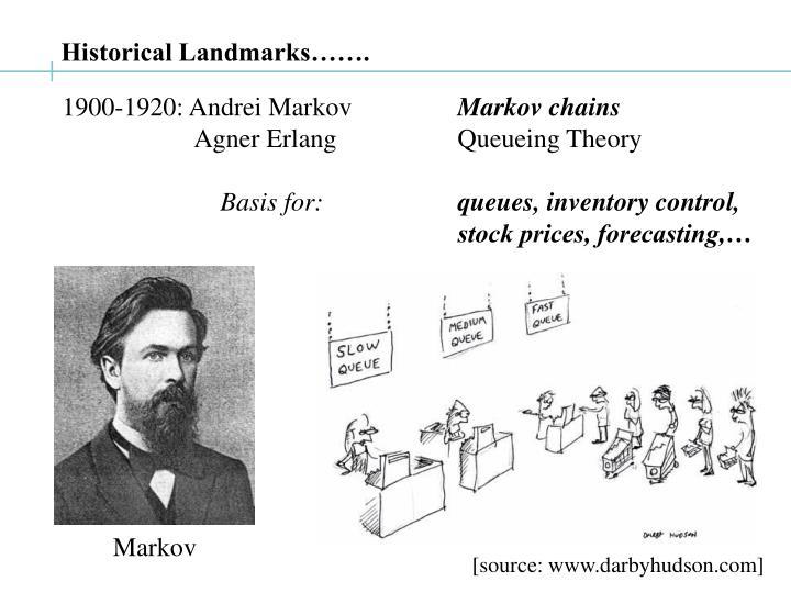 Historical Landmarks…….