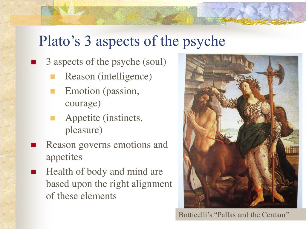 3 aspects of the psyche (soul)