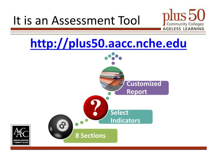It is an Assessment Tool