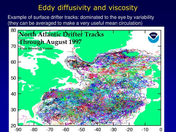 Eddy diffusivity and viscosity