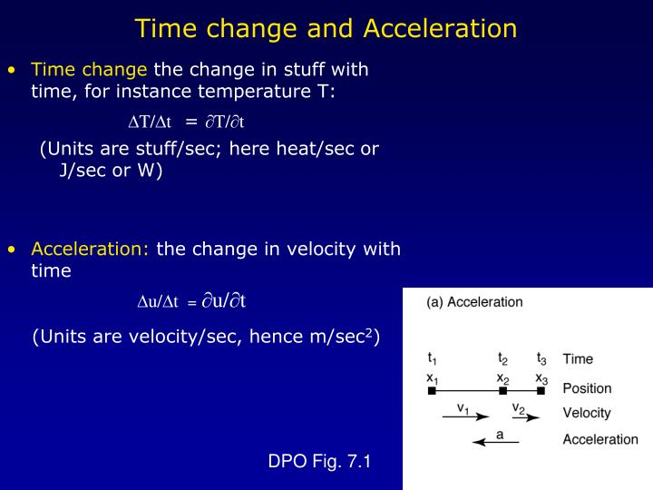 Time change and Acceleration