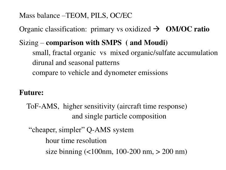 Mass balance –TEOM, PILS, OC/EC