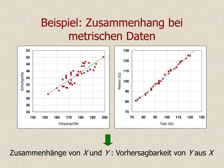 Beispiel: Zusammenhang bei metrischen Daten
