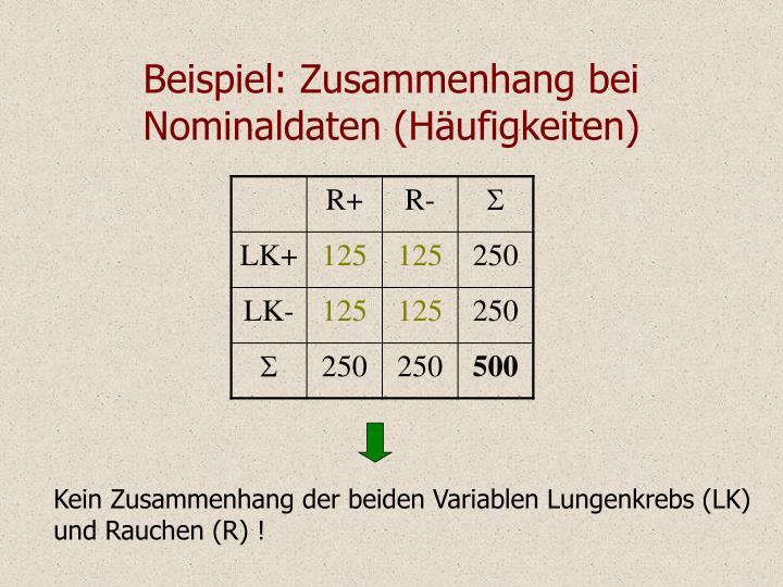 Beispiel: Zusammenhang bei Nominaldaten (Häufigkeiten)