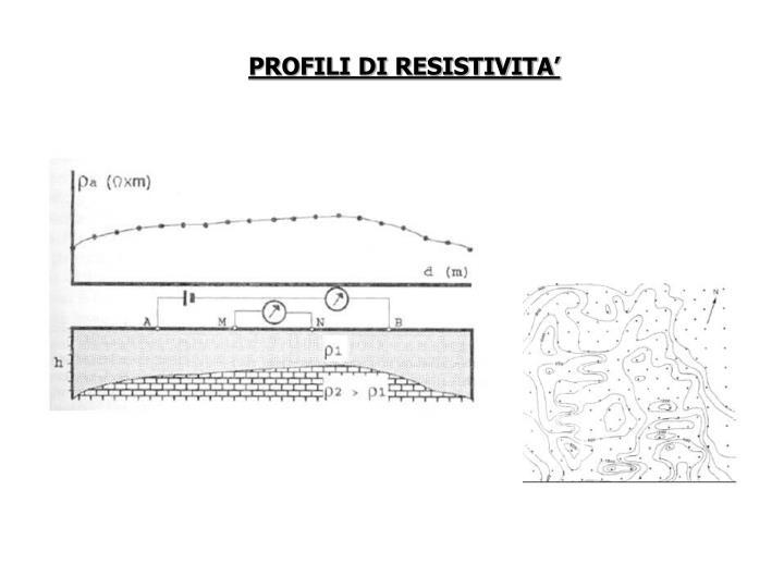 PROFILI DI RESISTIVITA'