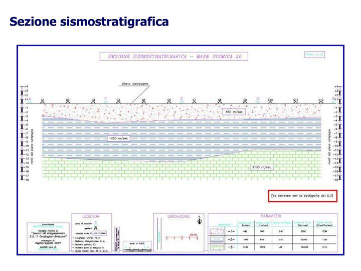 Sezione sismostratigrafica
