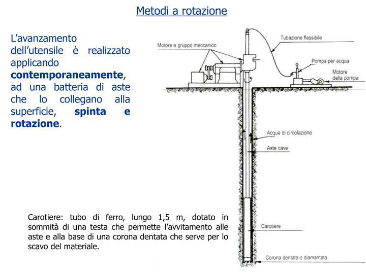 Metodi a rotazione