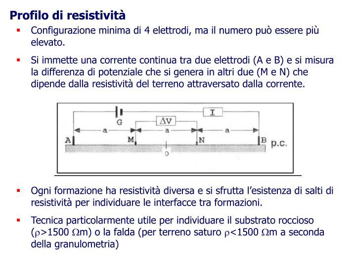 Profilo di resistività