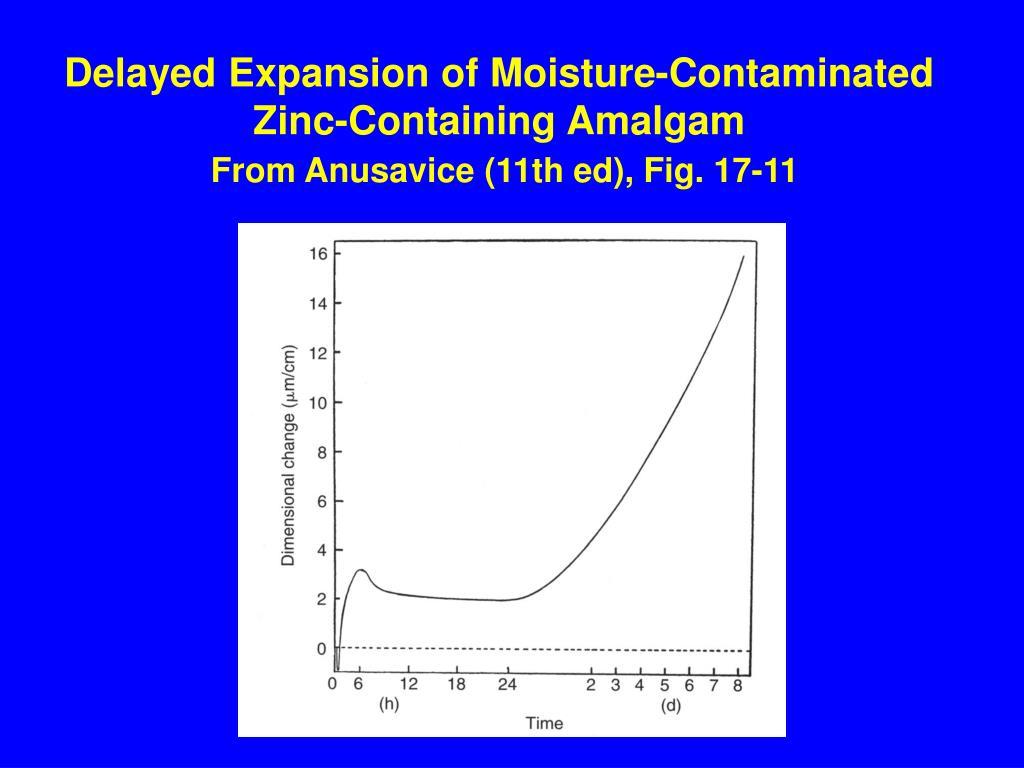 Delayed Expansion of Moisture-Contaminated Zinc-Containing Amalgam