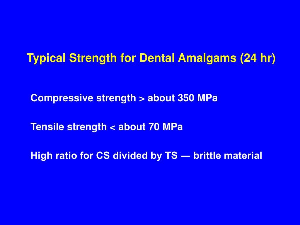 Typical Strength for Dental Amalgams (24 hr)
