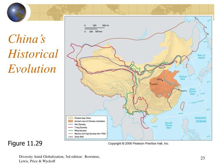 China's Historical Evolution