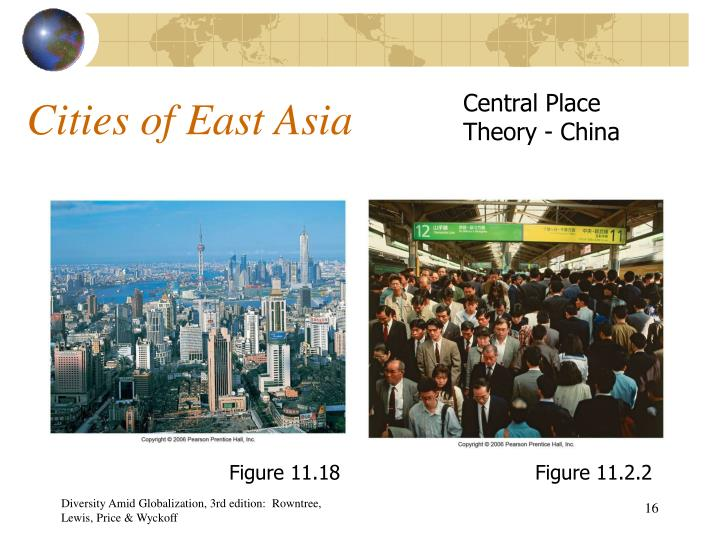 Cities of East Asia