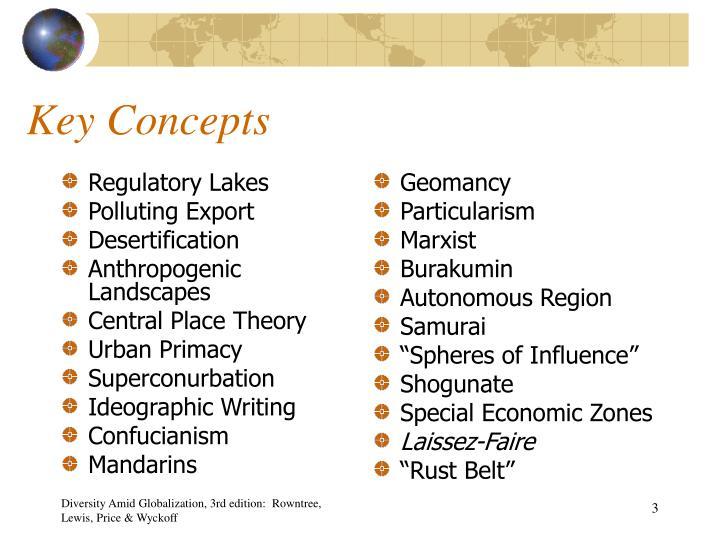 Regulatory Lakes