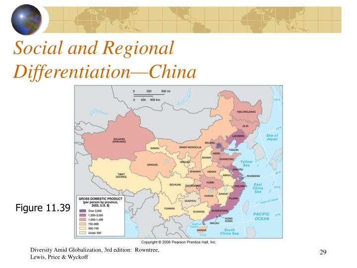 Social and Regional Differentiation—China