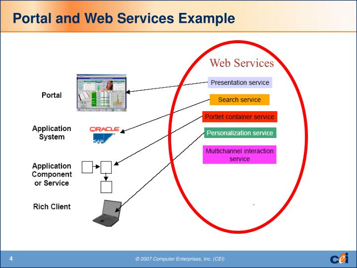 Portal and Web Services Example