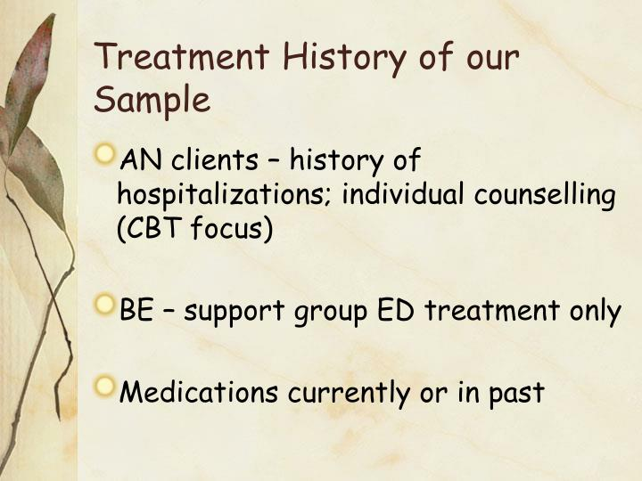 Treatment History of our Sample