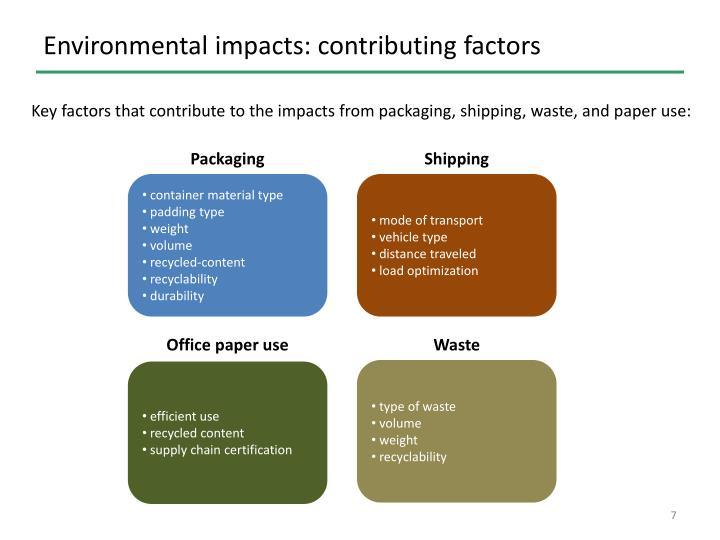 Environmental impacts: contributing factors