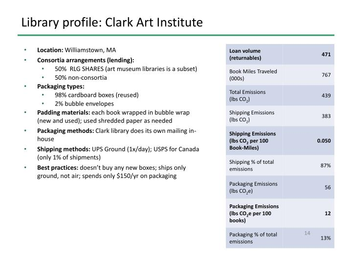 Library profile: Clark Art Institute
