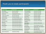 thank you to study participants