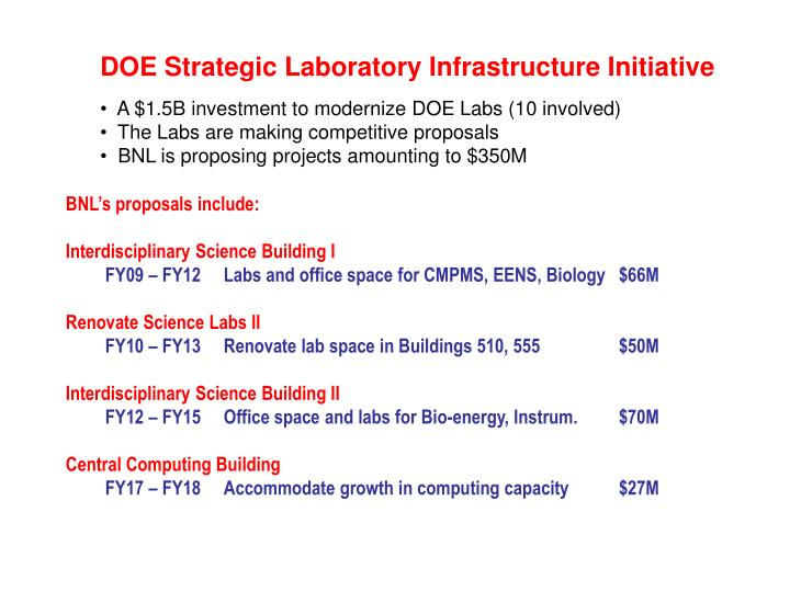 DOE Strategic Laboratory Infrastructure Initiative