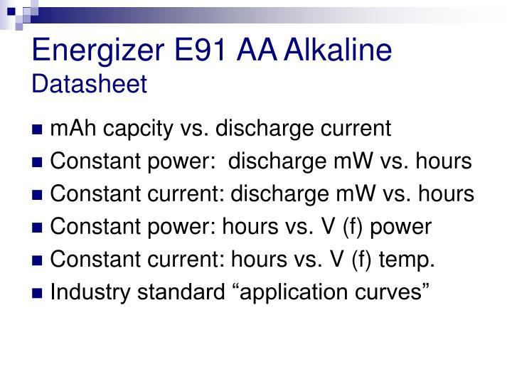 Energizer E91 AA Alkaline