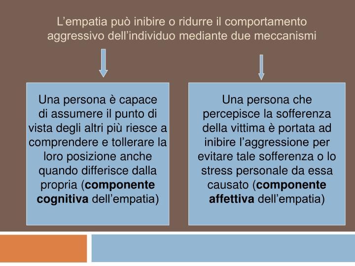 L'empatia può inibire o ridurre il comportamento