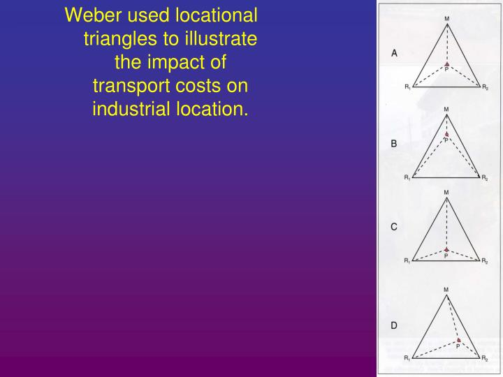 Weber used locational triangles to illustrate the impact of transport costs on industrial location.